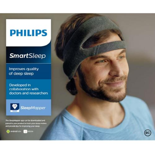 HEADBAND Replacement Parts